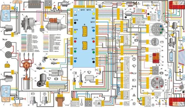Схема проводки ваз 2110: